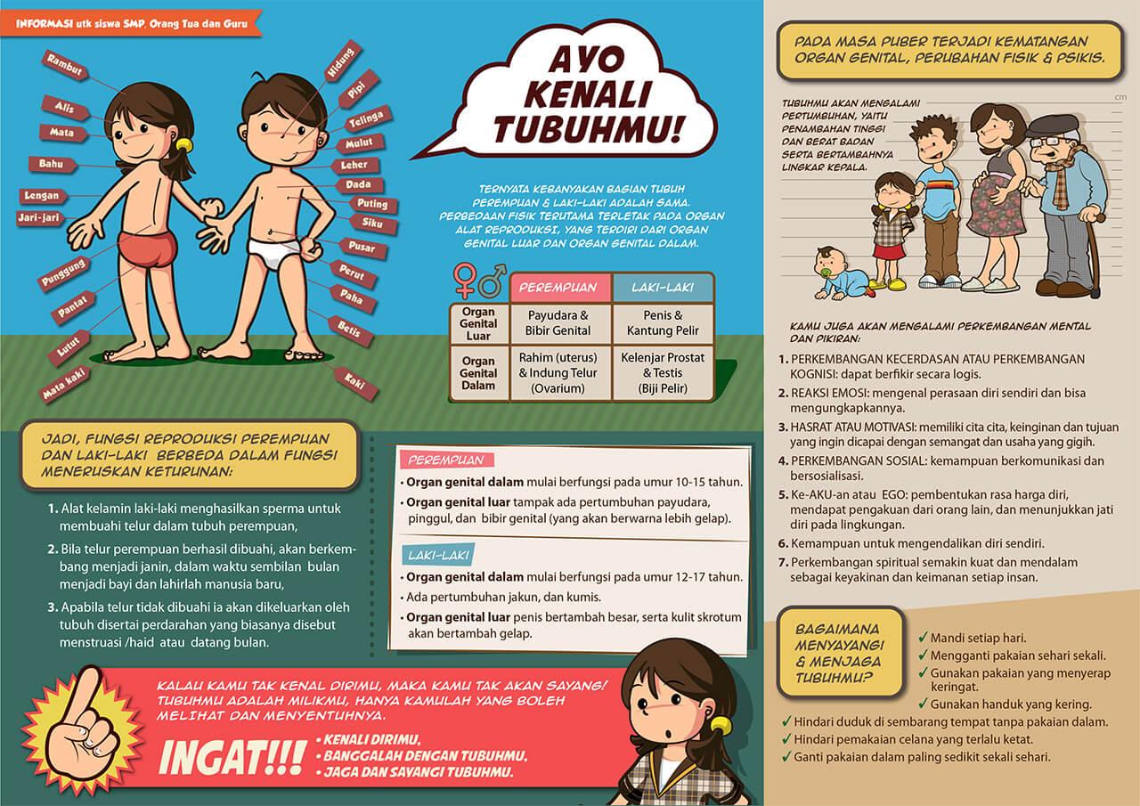A_Sayangi-Tubuhmu_final-1